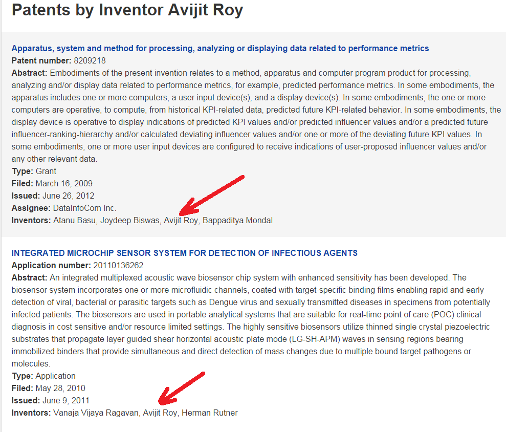 Patents by Avijit Roy
